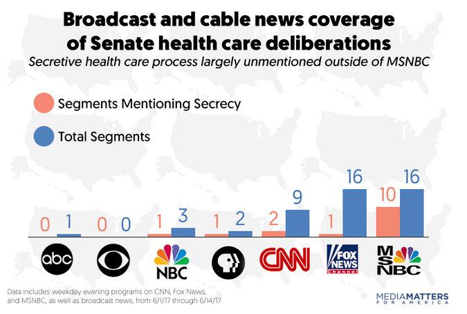 media coverage crop